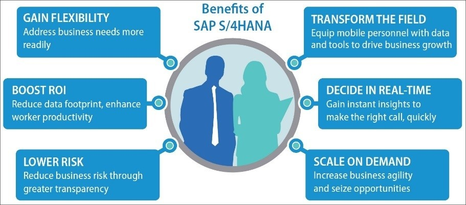 What are the benefits of taking SAP simple logistics
