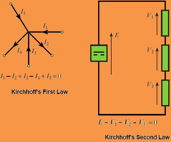What Is Kirchhoff U0026 39 S Law