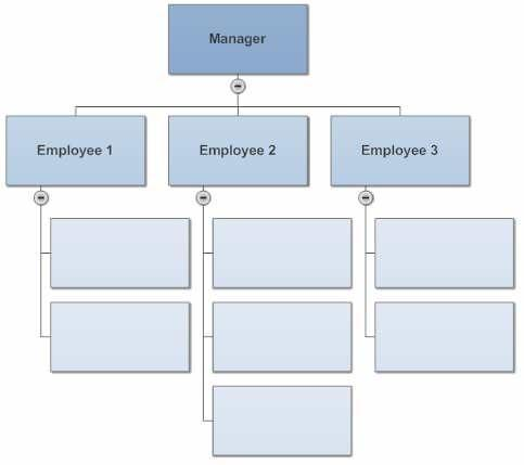 What Is The Importance Of Organizational Charts In A Business  Quora