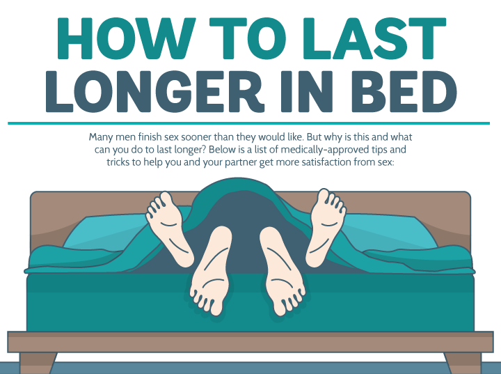 How to last longer during sexual intercourse