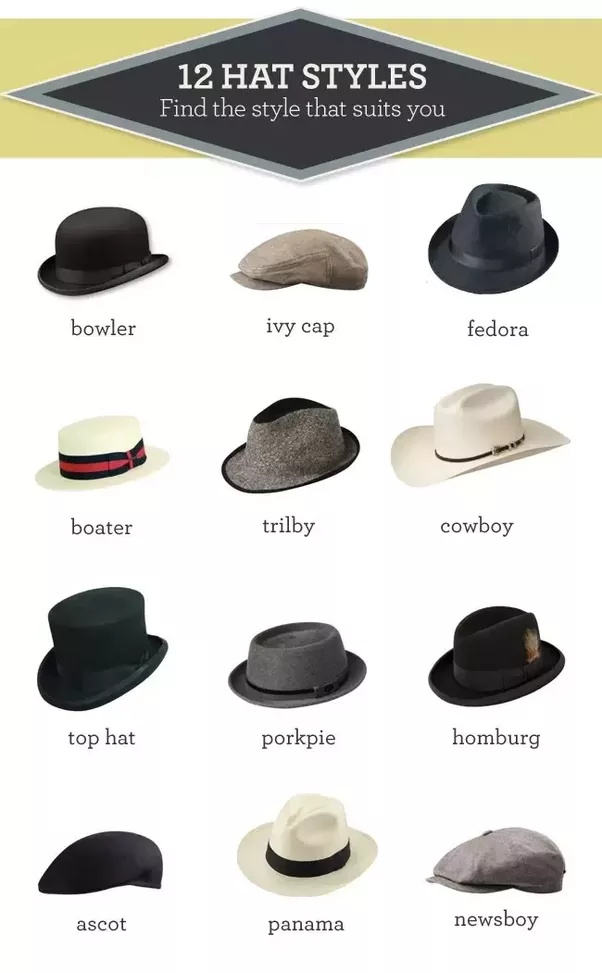 what are the types of hats that men use as fashion