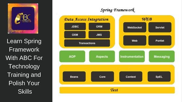 For pdf spring beginners framework tutorial