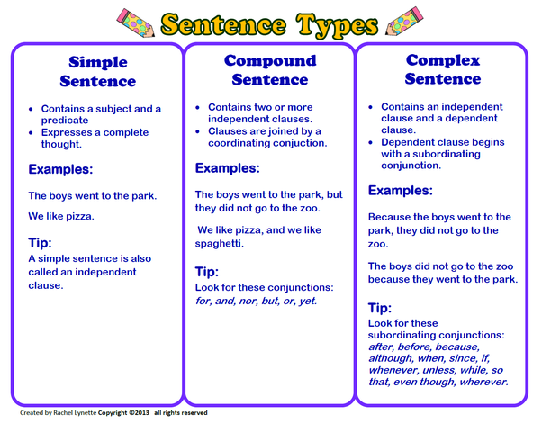 What is the difference between a sentence and a clause? - Quora