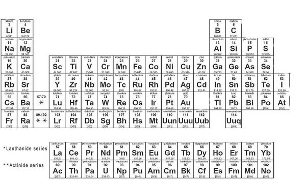 What Are Examples Of Solids In The Periodic Table Quora