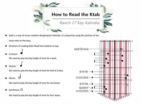 What Is Some Advice From People Who Play Kalimba It S Not A Mainstream Instrument So I M Having Difficulty Finding Tips I M Struggling To Read Music For It And I Don T Know How