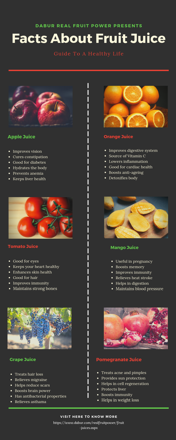 are fruits or their juices more beneficial to healthy people