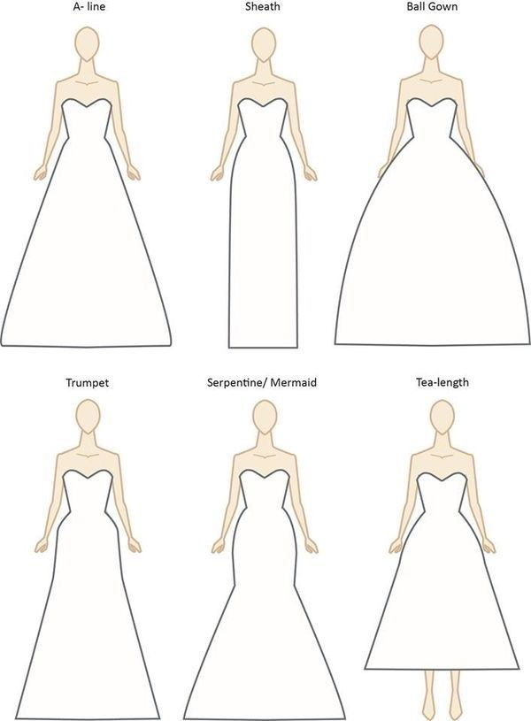 What are the best wedding dresses for short, chubby brides? - Quora