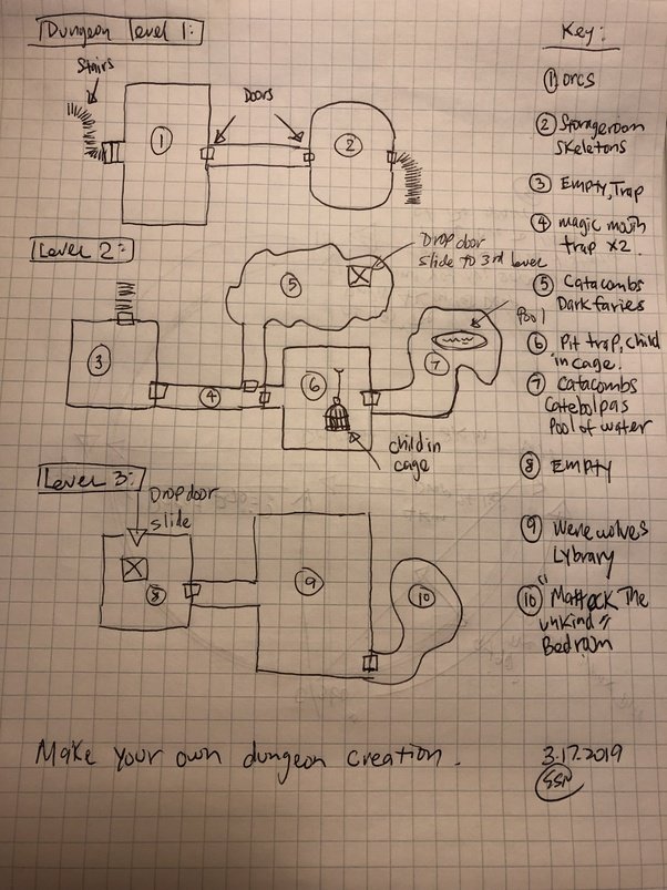 What are the best rules for random dungeon generation (not