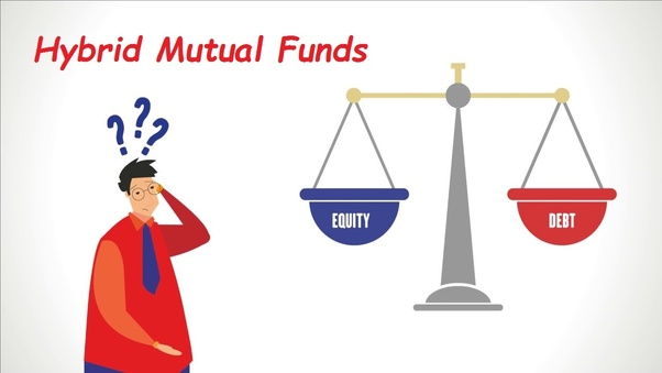 What are Balanced hybrid mutual funds? How much of my portfolio ...