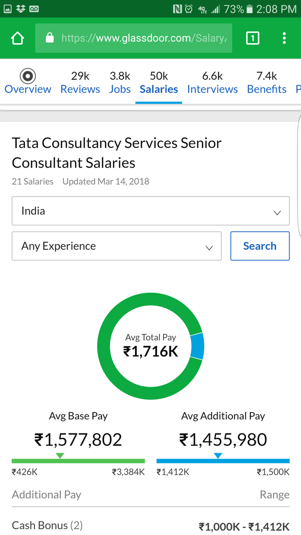 "What is a ""consultant"" and ""senior consultant"" salary in TCS"