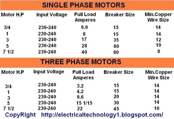 v star 1300 wiring diagram explain why a single phase induction motor as compared to  explain why a single phase induction motor as compared to