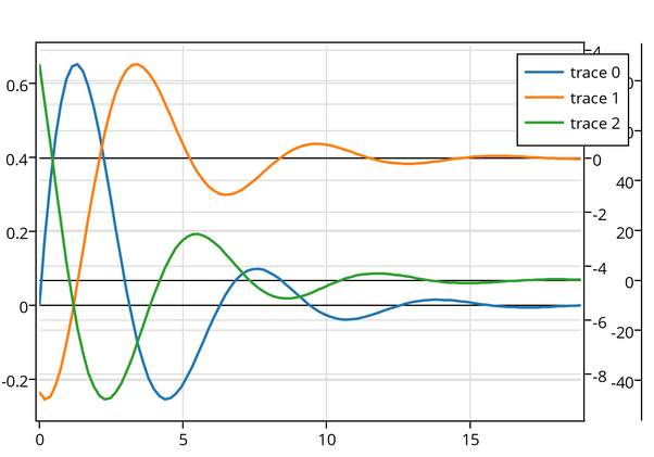 how to make a graph in matlab