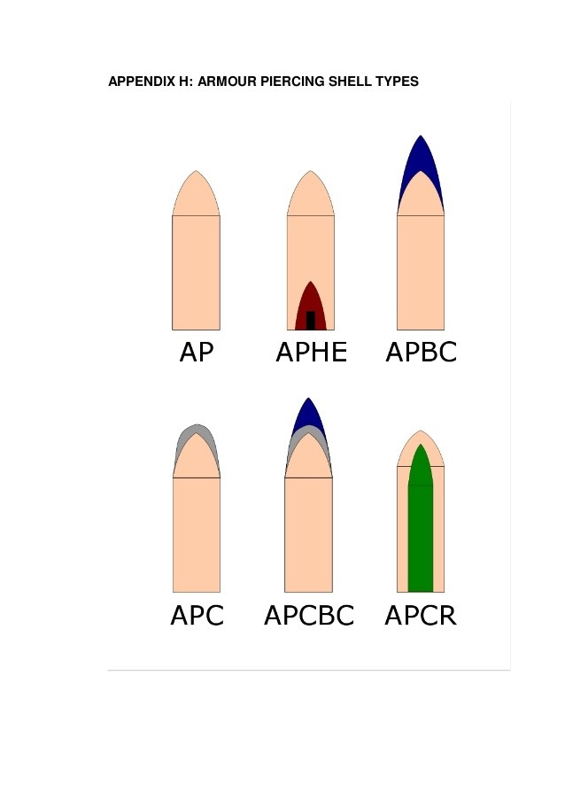 What is the difference between a high explosive shell and an