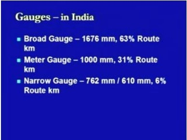 What is a meter gauge a narrow gauge and broad gauge quora here is the definition and type of gauges used in india are listed ccuart Gallery