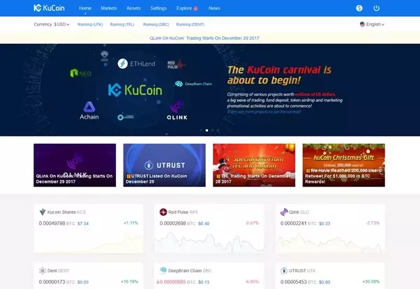 best place to get news on cryptocurrency
