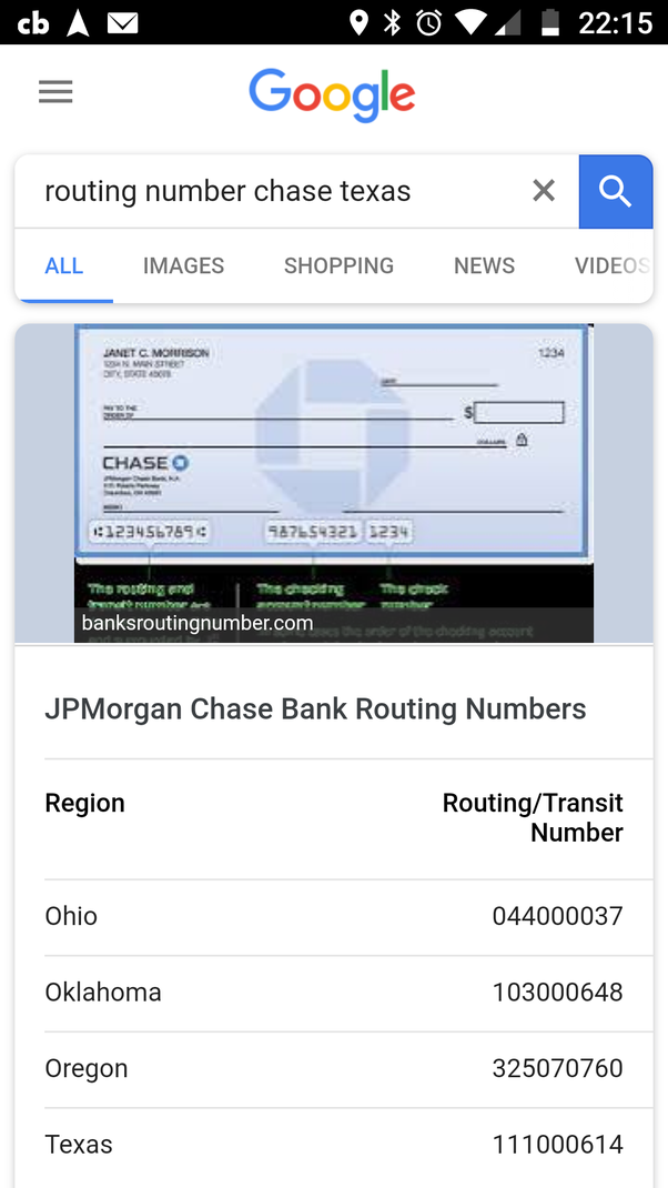 How to find the routing number of a Visa credit card - Quora