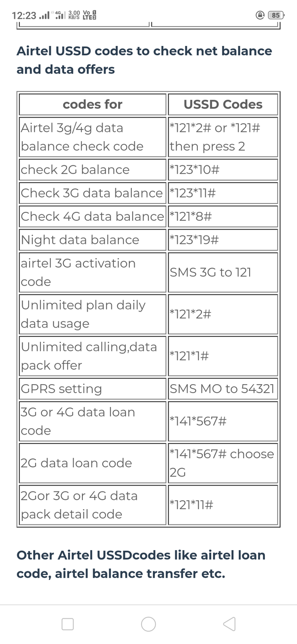How to check Airtel 4G data balance - Quora