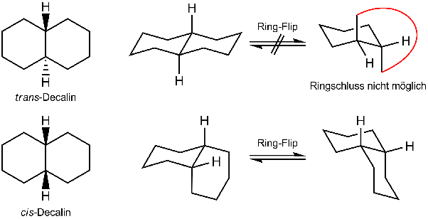 Make Chair Conformations Given Ring