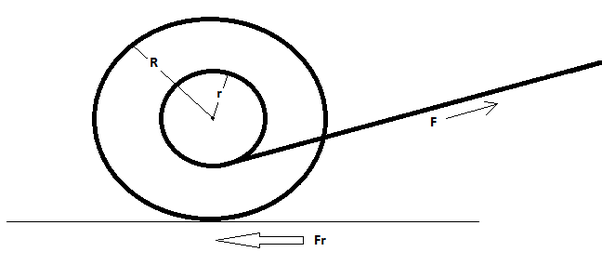 How can we verify that the static friction is directly proportional slowly increasing the force and do no increase further if you see any motion what do you think what would happen would it roll to the right or left ccuart Gallery
