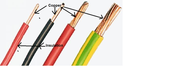 What is 'insulated' copper wire? - Quora For Wiring Meaning on