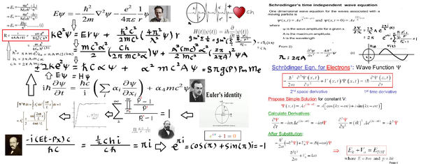 What is a good explanation of the Dirac equation? - Quora