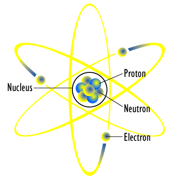 What Does An Isotope Symbol Represent Quora