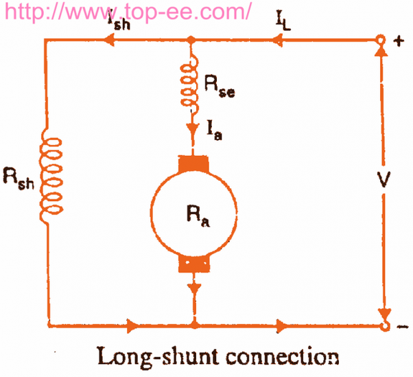 What are the applications of a long shunt in a DC motor? - QuoraQuora