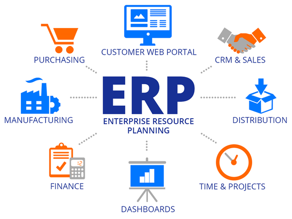 What Is The Best Erp Software For Hospitals Quora