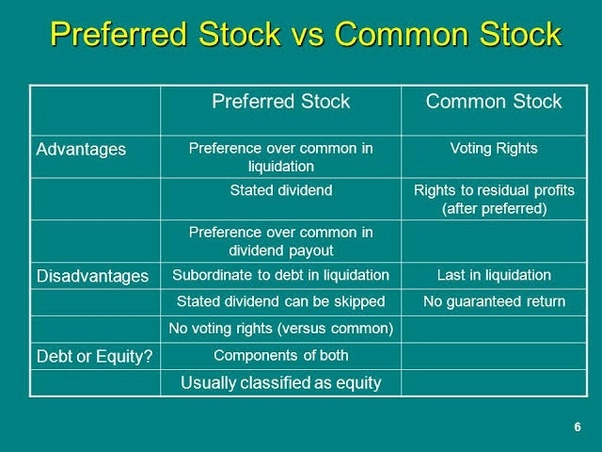 What's the difference between preferred and common stock? - Quora