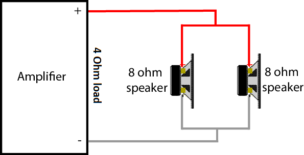 What Diagram Do I Use To Have Four 8 Ohm Speakers With A 4