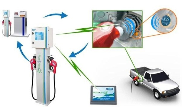 Project report petrol pump management system in c