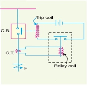 What are the components of the relays and how it works Quora