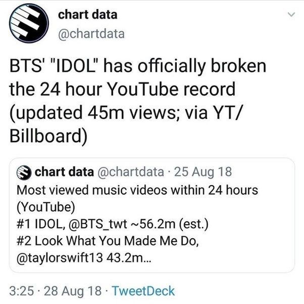 If BTS is better and has more experience, why does Blackpink beat