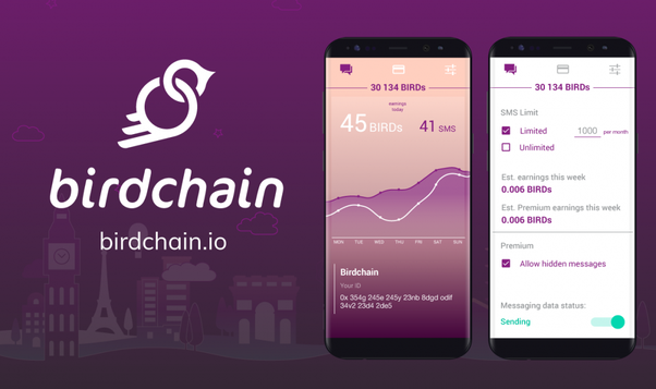 What is the best cryptocurrency to invest in right now quora birdchain is a new company empowering global well being by tearing down the walls created by cellular and data plan service providers solutioingenieria Choice Image