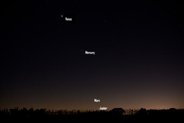 how to see planets with naked eyes