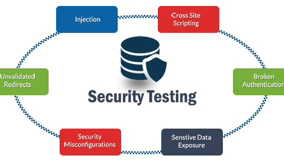 What is the best penetration testing company in India? - Quora