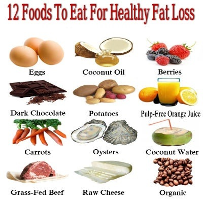 What Foods To Eat To Help Lose Weight