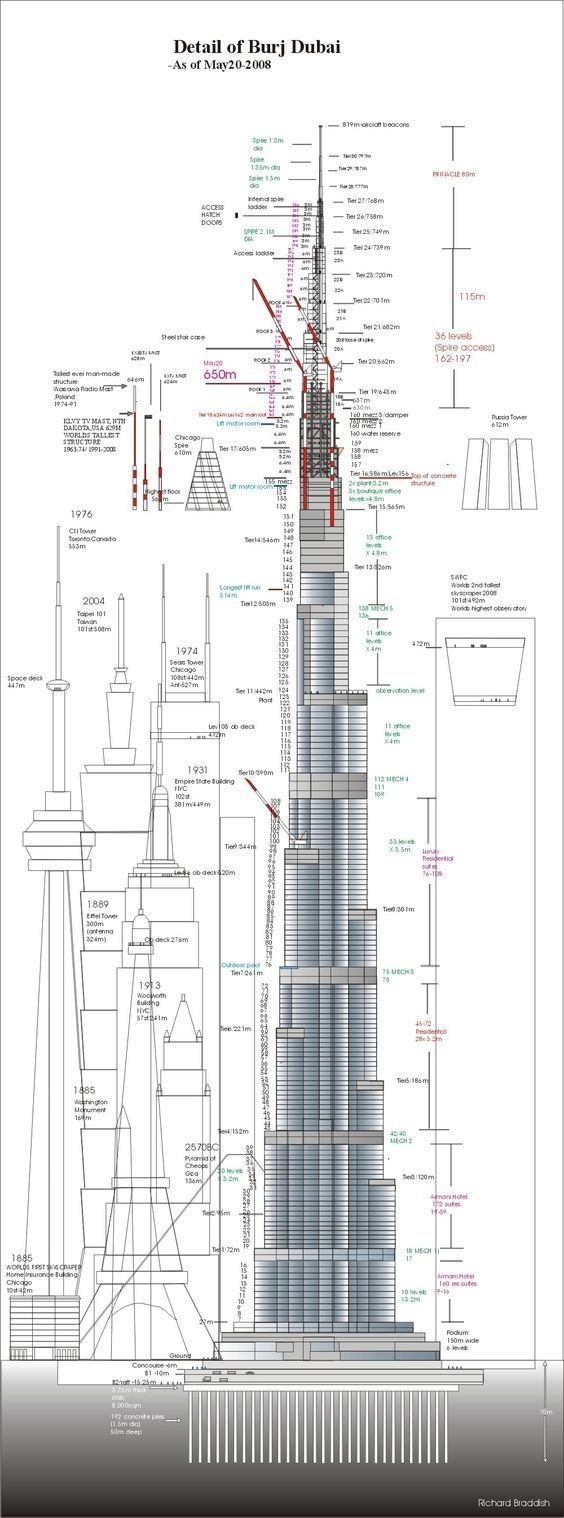 How Many Floors Does Burj Khalifa Have