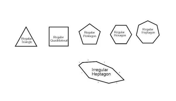 What is an irregular heptagon quora for Sum of exterior angles of a heptagon