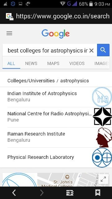 as far as India is concerned, the above are one of the best universities