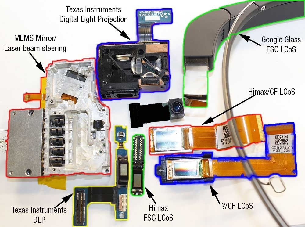How are pico-projectors built? How do I build one? - Quora