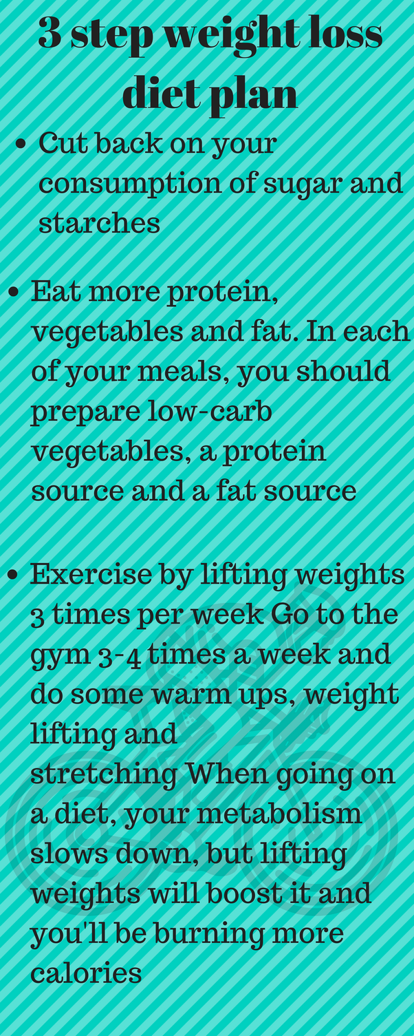 What Is The Best Weight Loss Advice Nutrition Diet Plan And