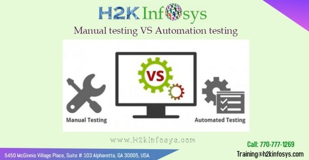 What are the best examples of manual vs automated website