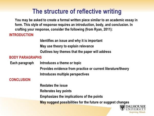 Define personal essay