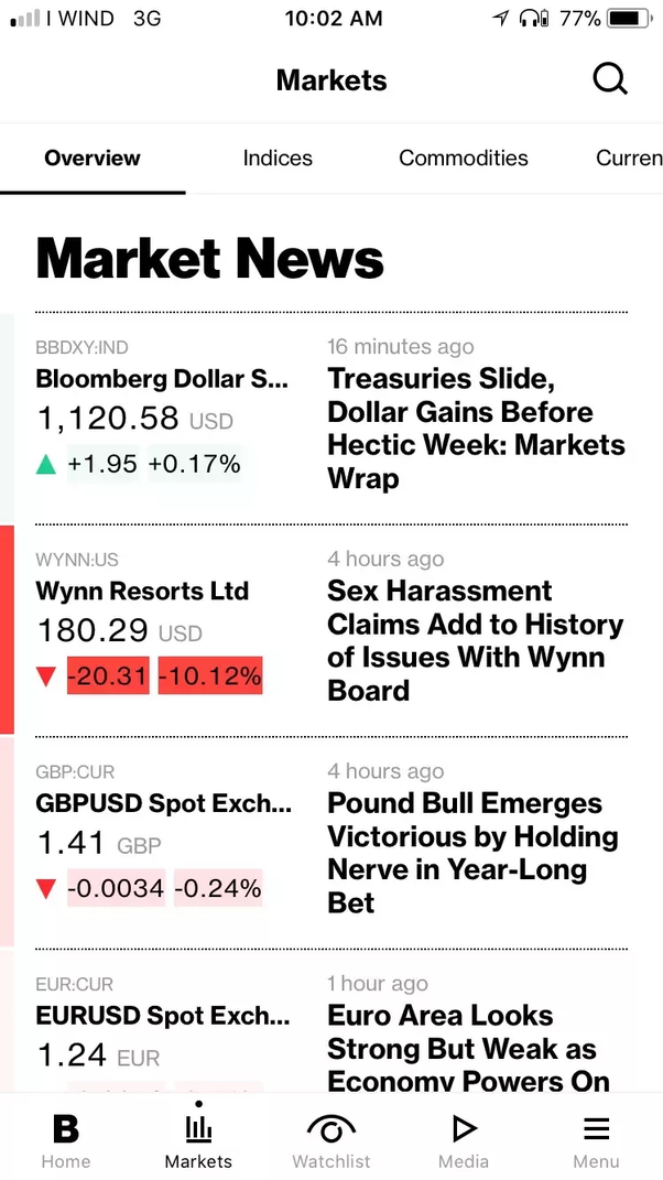Does Bloomberg offer any news for free? - Quora