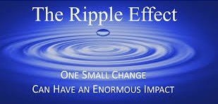 Image result for The Ripple Effect