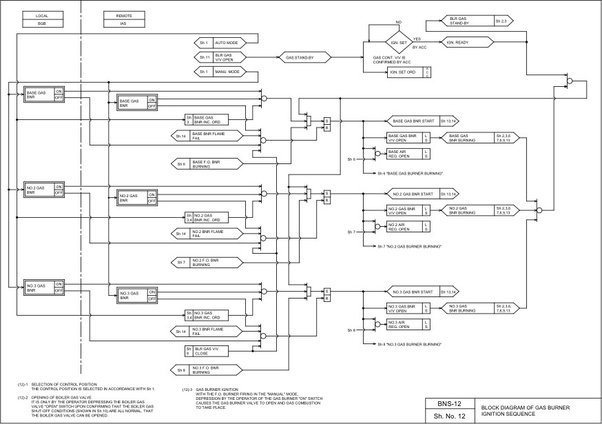 How many types of interlocks are in a boiler? - Quora Gas Interlock System Wiring Diagram on