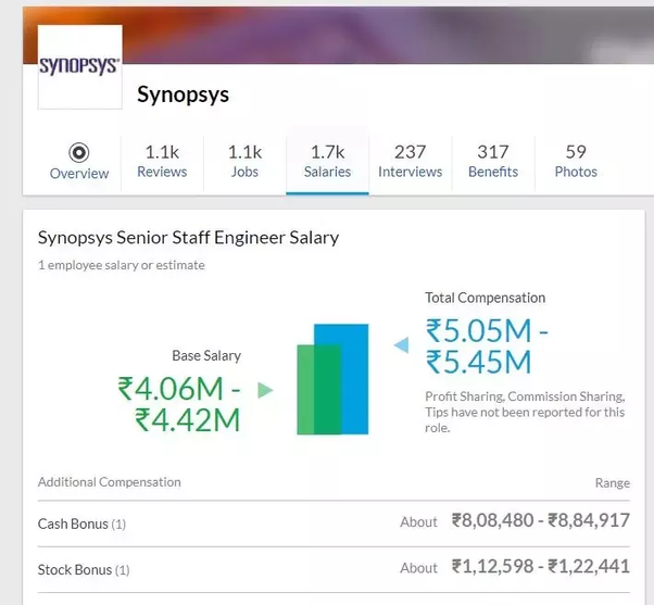 How much does a principal engineer at Intel India make