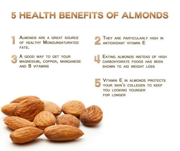 Is it good to eat almonds on an empty stomach? - Quora