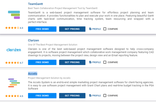 What are the top ten project management tools? - Quora